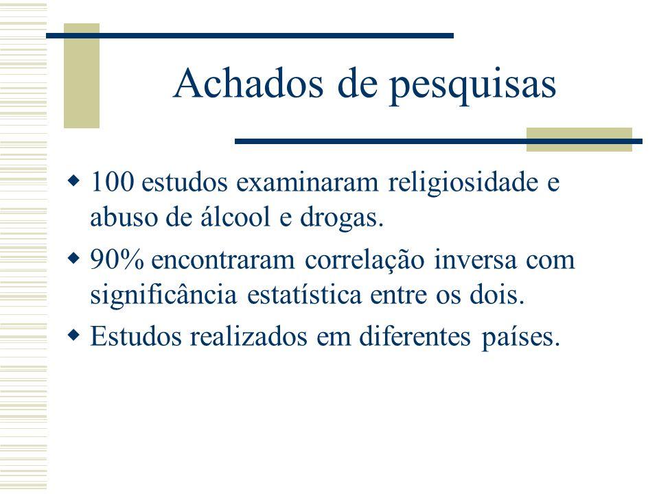 Achados de pesquisas 100 estudos examinaram religiosidade e abuso de álcool e drogas. 90% encontraram correlação inversa com significância estatística