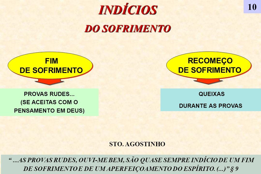 INDÍCIOS DO SOFRIMENTO 10 FIM DE SOFRIMENTO FIM DE SOFRIMENTO RECOMEÇO DE SOFRIMENTO RECOMEÇO DE SOFRIMENTO PROVAS RUDES... (SE ACEITAS COM O PENSAMEN