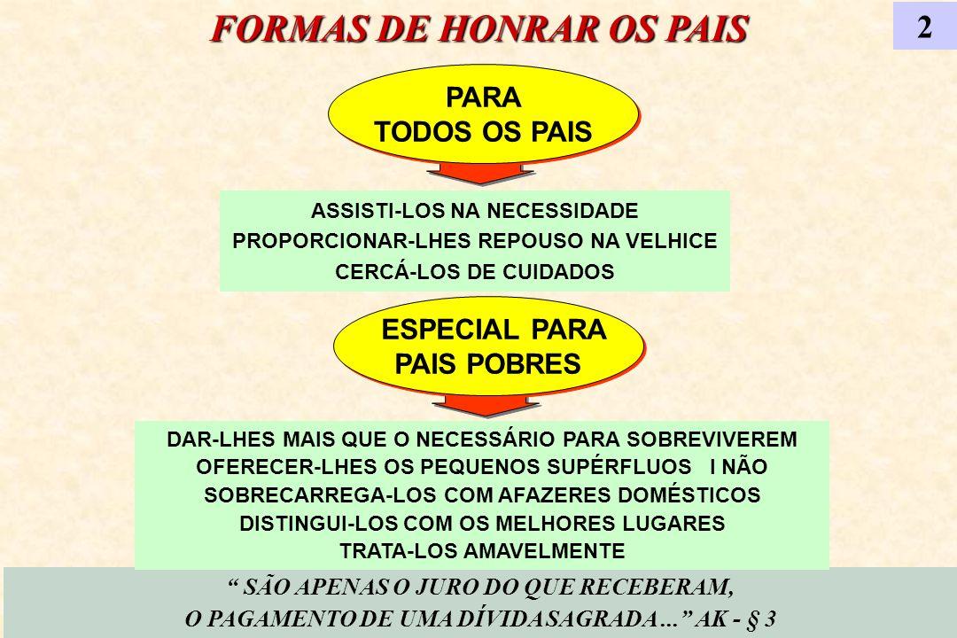 FORMAS DE HONRAR OS PAIS 2 PARA TODOS OS PAIS PARA TODOS OS PAIS SÃO APENAS O JURO DO QUE RECEBERAM, O PAGAMENTO DE UMA DÍVIDA SAGRADA... AK - § 3 ASS