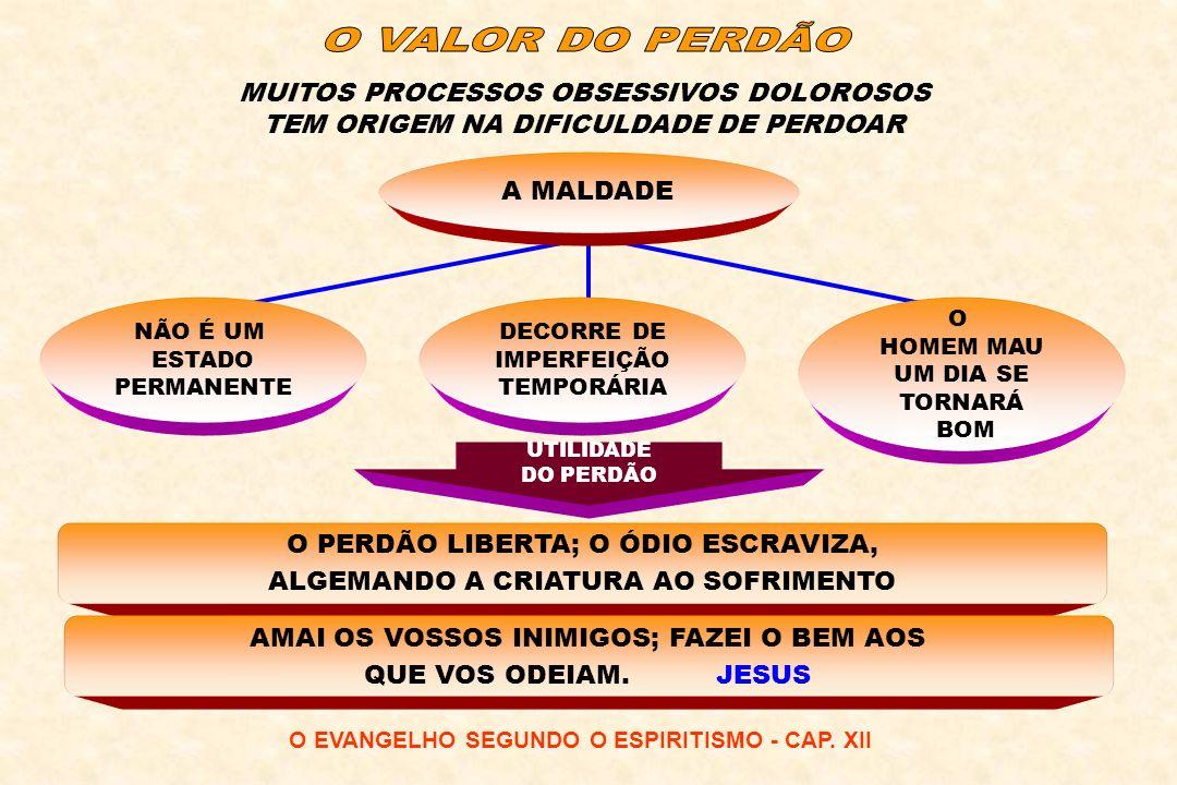 NÃO É UM ESTADO PERMANENTE O HOMEM MAU UM DIA SE TORNARÁ BOM DECORRE DE IMPERFEIÇÃO TEMPORÁRIA A MALDADE O EVANGELHO SEGUNDO O ESPIRITISMO - CAP. XII