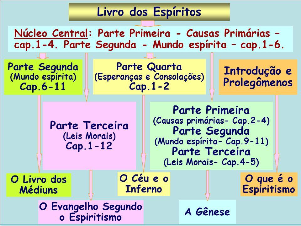 Parte Segunda (Mundo espírita) Cap.6-11 Núcleo Central: Parte Primeira - Causas Primárias – cap.1-4. Parte Segunda - Mundo espírita – cap.1-6. Livro d