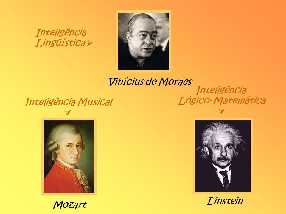 Inteligência Lingüística Inteligência Lógico- Matemática Inteligência Musical Vinícius de Moraes Einstein Mozart