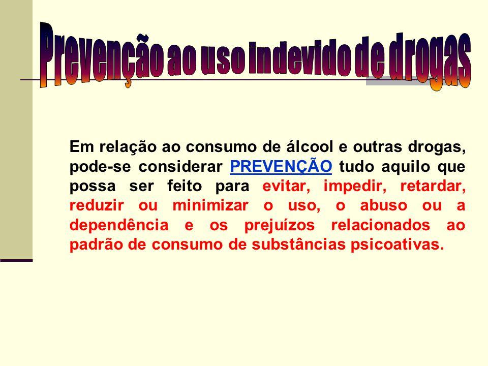 Em relação ao consumo de álcool e outras drogas, pode-se considerar PREVENÇÃO tudo aquilo que possa ser feito para evitar, impedir, retardar, reduzir