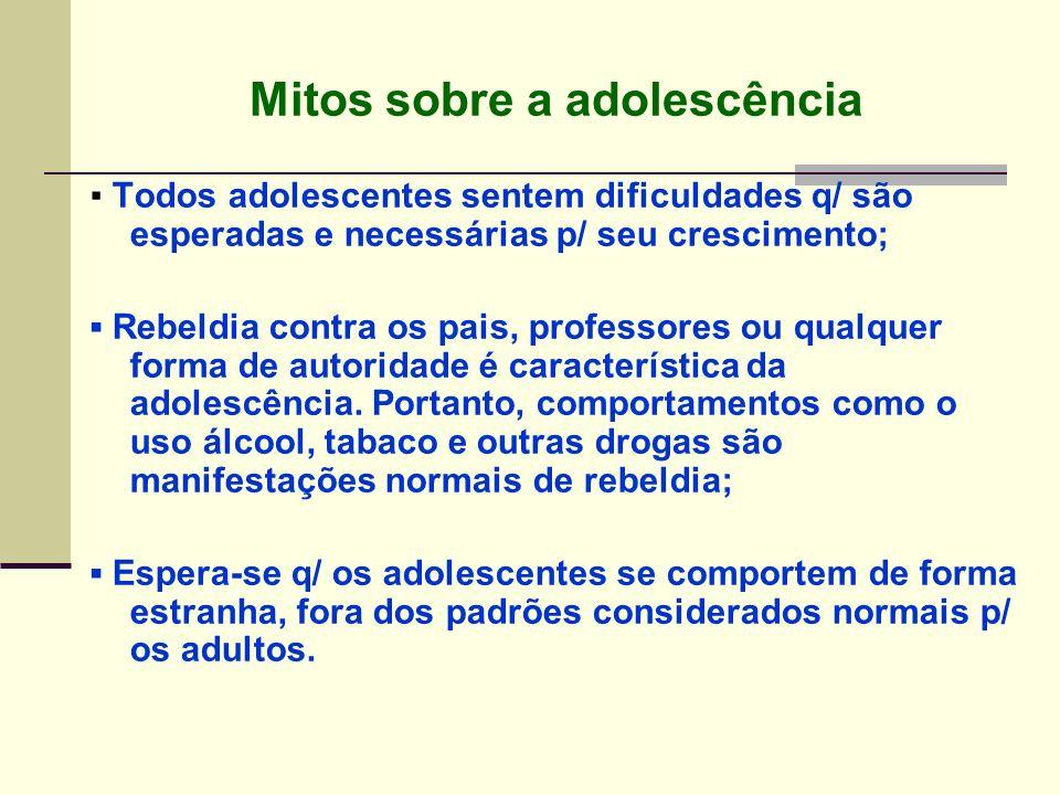 Mitos sobre a adolescência Todos adolescentes sentem dificuldades q/ são esperadas e necessárias p/ seu crescimento; Rebeldia contra os pais, professo