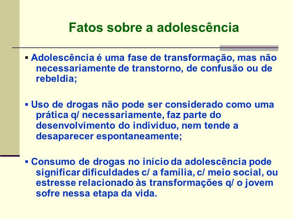 Fatos sobre a adolescência Adolescência é uma fase de transformação, mas não necessariamente de transtorno, de confusão ou de rebeldia; Uso de drogas