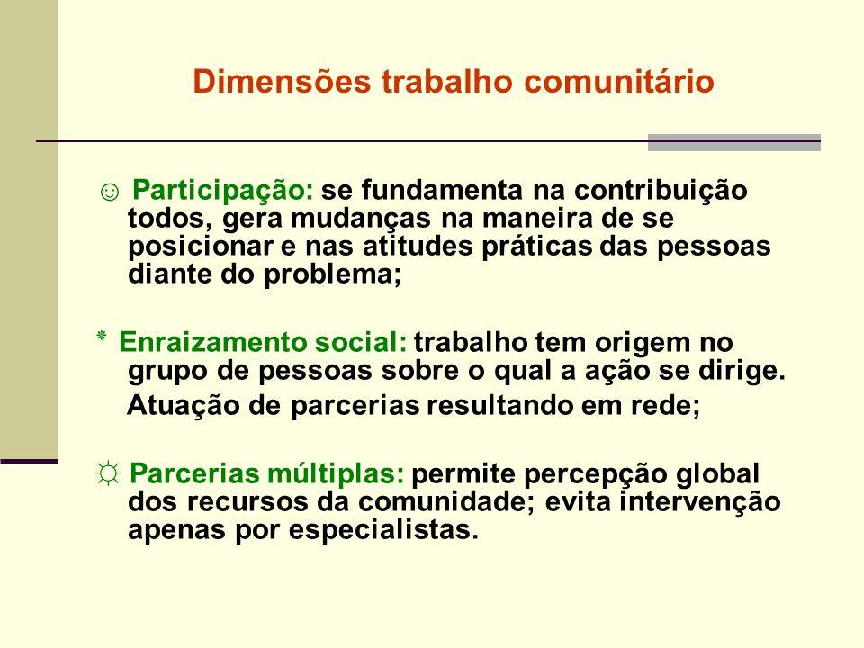 Dimensões trabalho comunitário Participação: se fundamenta na contribuição todos, gera mudanças na maneira de se posicionar e nas atitudes práticas da