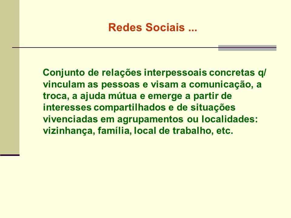 Redes Sociais... Conjunto de relações interpessoais concretas q/ vinculam as pessoas e visam a comunicação, a troca, a ajuda mútua e emerge a partir d