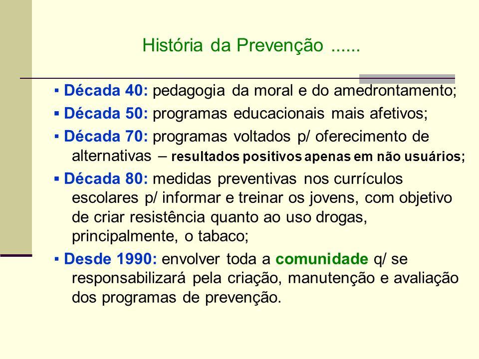 História da Prevenção...... Década 40: pedagogia da moral e do amedrontamento; Década 50: programas educacionais mais afetivos; Década 70: programas v