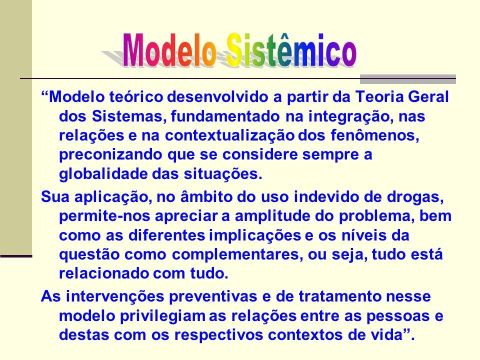 Modelo teórico desenvolvido a partir da Teoria Geral dos Sistemas, fundamentado na integração, nas relações e na contextualização dos fenômenos, preco
