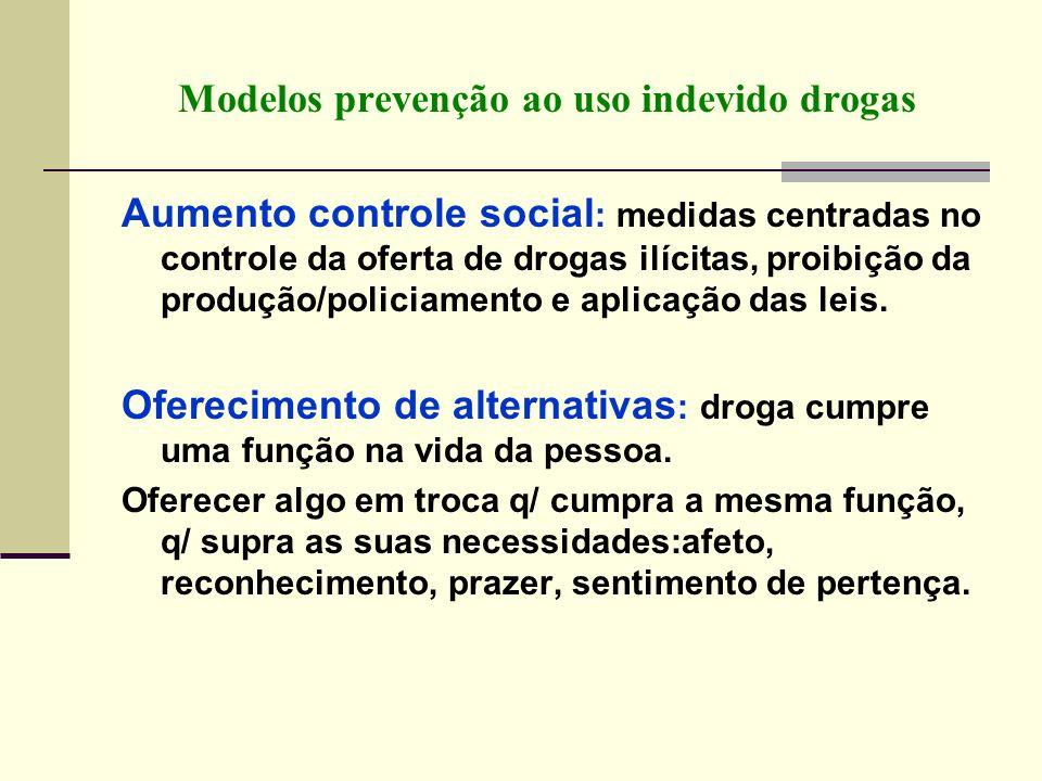 Modelos prevenção ao uso indevido drogas Aumento controle social : medidas centradas no controle da oferta de drogas ilícitas, proibição da produção/p