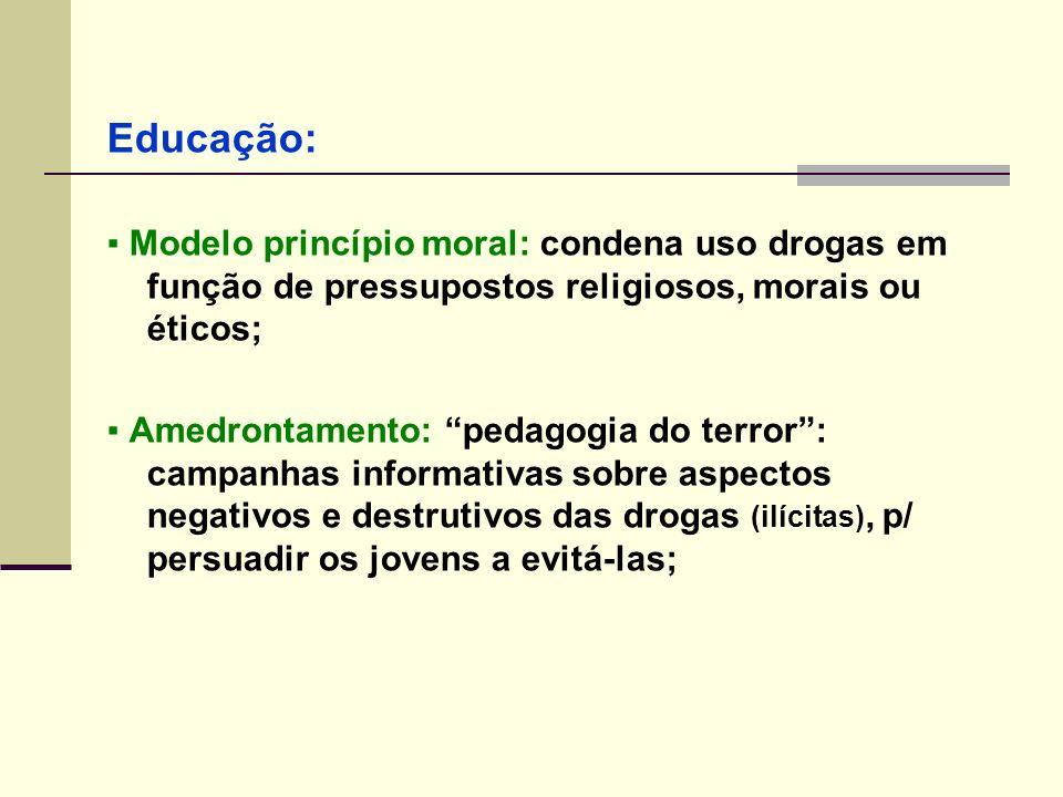 Educação: Modelo princípio moral: condena uso drogas em função de pressupostos religiosos, morais ou éticos; Amedrontamento: pedagogia do terror: camp