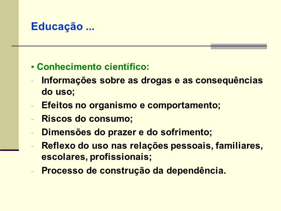 Educação... Conhecimento científico: - Informações sobre as drogas e as consequências do uso; - Efeitos no organismo e comportamento; - Riscos do cons