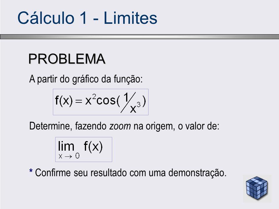Cálculo 1 - Limites A partir do gráfico da função: Determine, fazendo zoom na origem, o valor de: * Confirme seu resultado com uma demonstração. PROBL