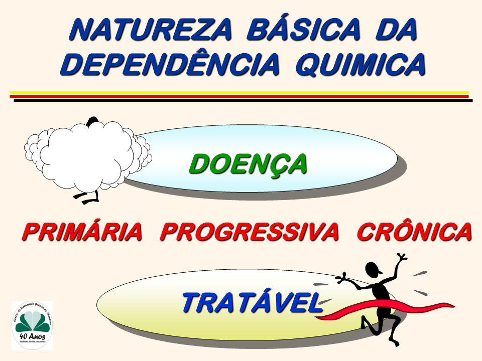 NATUREZA BÁSICA DA DEPENDÊNCIA QUIMICA DOENÇA PRIMÁRIA PROGRESSIVA CRÔNICA TRATÁVEL