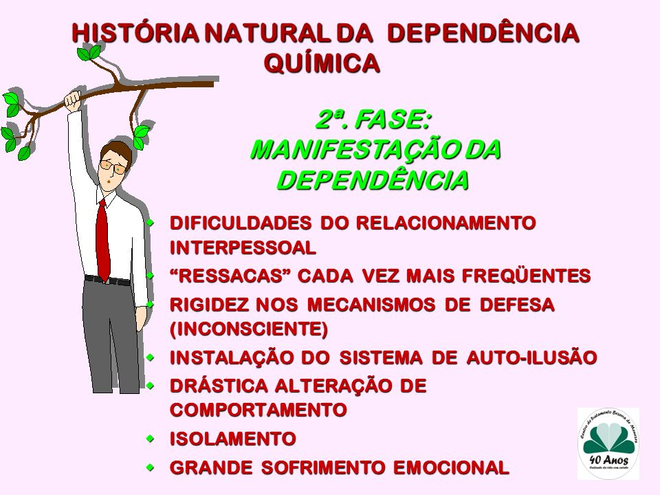 HISTÓRIA NATURAL DA DEPENDÊNCIA QUÍMICA DIFICULDADES DO RELACIONAMENTO INTERPESSOAL DIFICULDADES DO RELACIONAMENTO INTERPESSOAL RESSACAS CADA VEZ MAIS