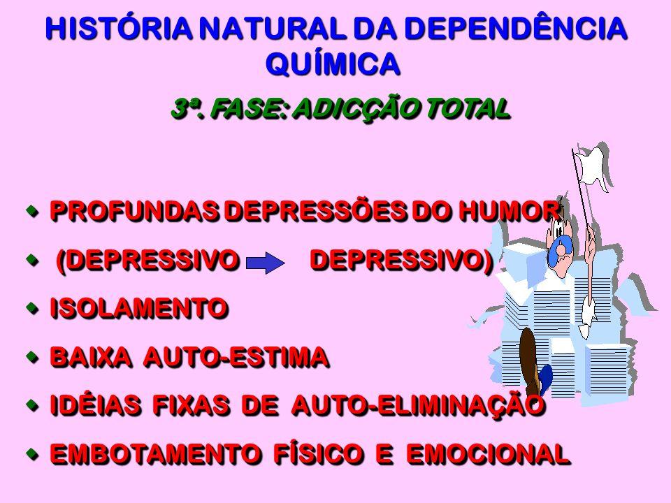 HISTÓRIA NATURAL DA DEPENDÊNCIA QUÍMICA PROFUNDAS DEPRESSÕES DO HUMOR PROFUNDAS DEPRESSÕES DO HUMOR (DEPRESSIVO DEPRESSIVO) (DEPRESSIVO DEPRESSIVO) IS