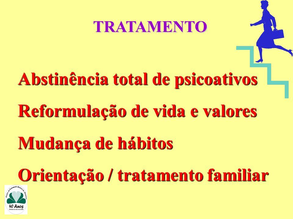 TRATAMENTO Abstinência total de psicoativos Reformulação de vida e valores Mudança de hábitos Orientação / tratamento familiar