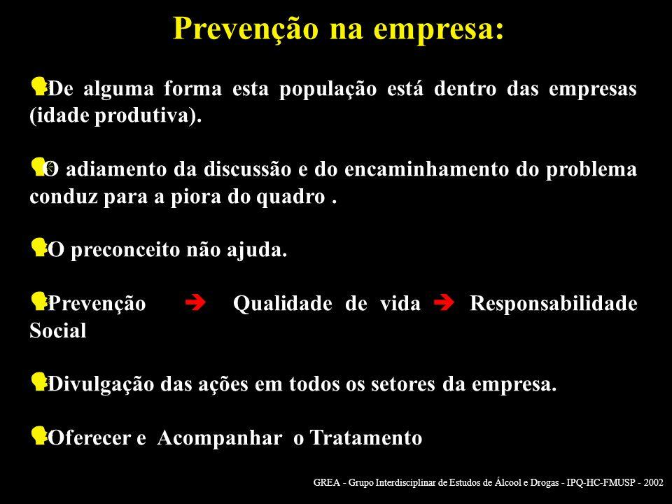 Prevenção na empresa: De alguma forma esta população está dentro das empresas (idade produtiva). O adiamento da discussão e do encaminhamento do probl
