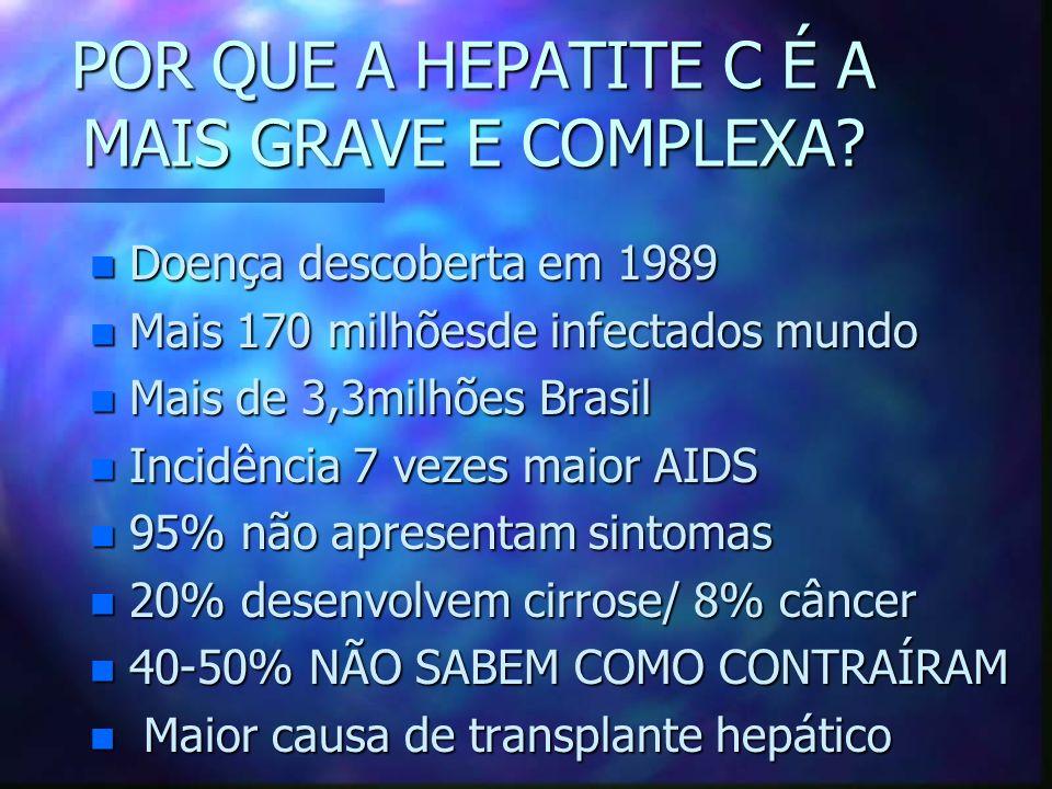 POR QUE A HEPATITE C É A MAIS GRAVE E COMPLEXA? n Doença descoberta em 1989 n Mais 170 milhõesde infectados mundo n Mais de 3,3milhões Brasil n Incidê
