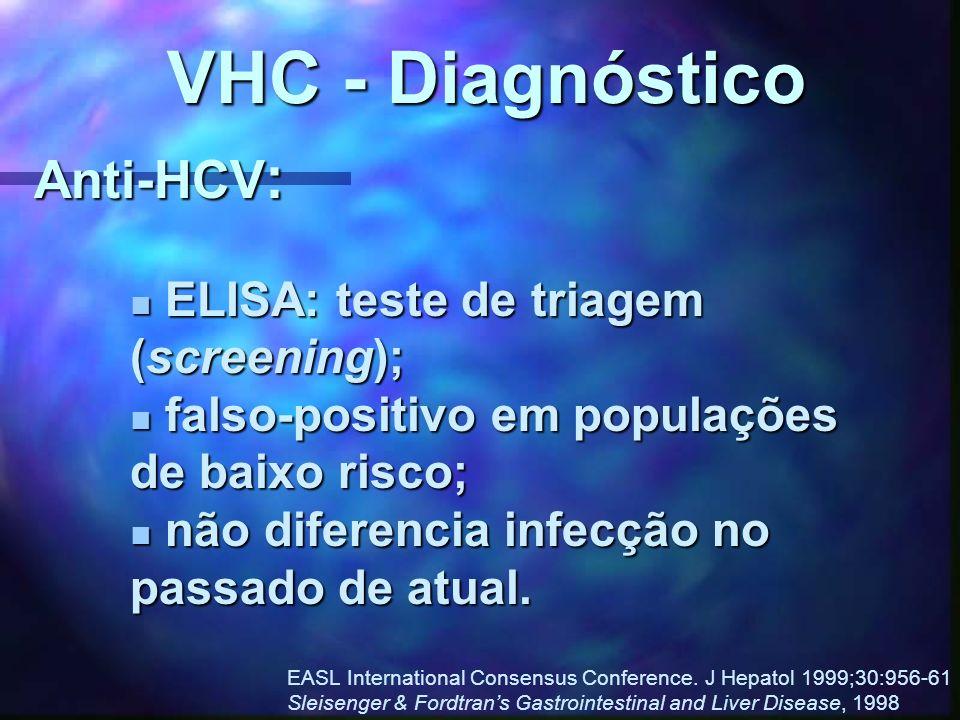 Anti-HCV : n ELISA: teste de triagem (screening); n falso-positivo em populações de baixo risco; n não diferencia infecção no passado de atual. VHC -