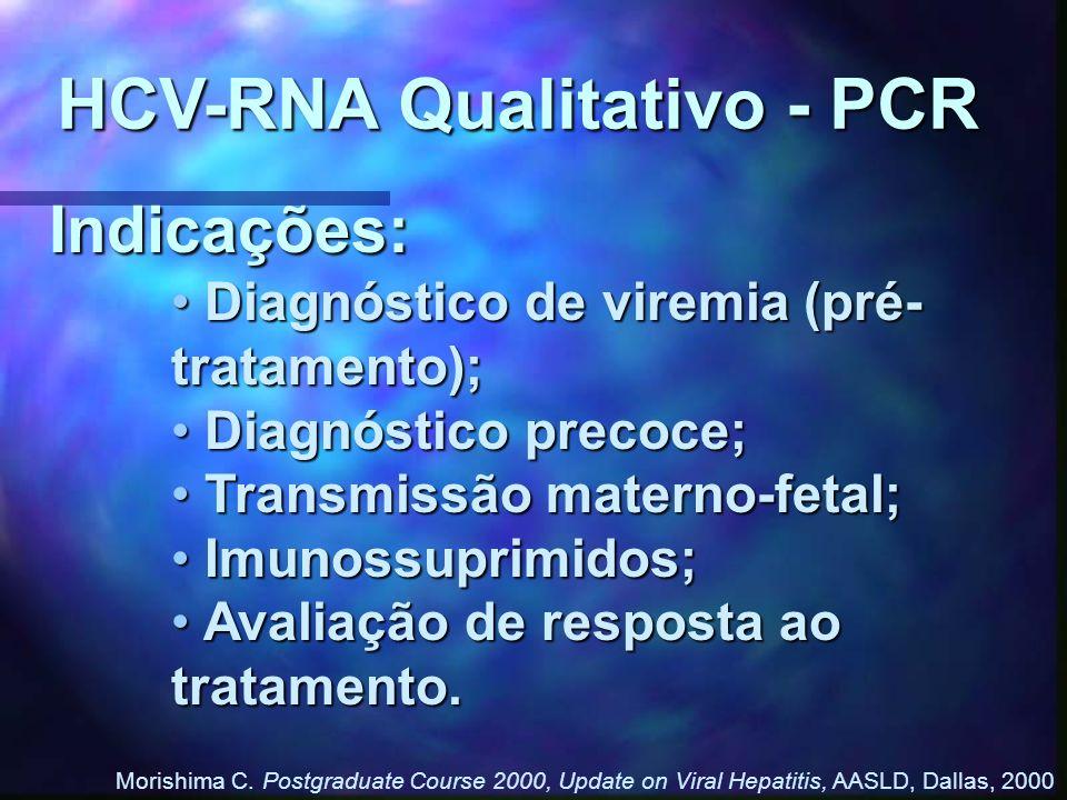 Indicações: Indicações: Diagnóstico de viremia (pré- tratamento); Diagnóstico de viremia (pré- tratamento); Diagnóstico precoce; Diagnóstico precoce;