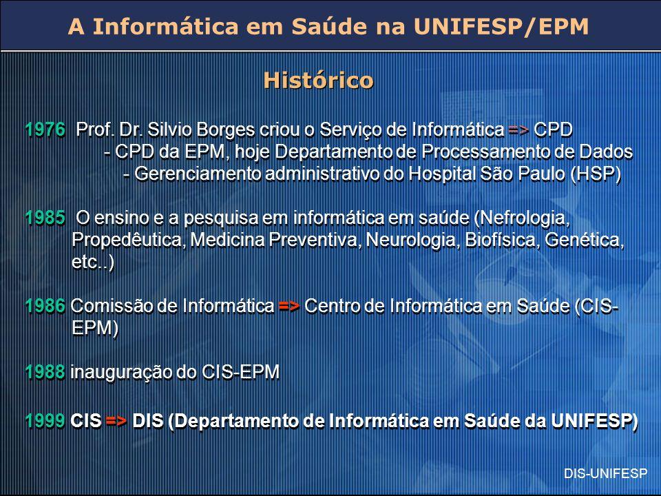 DIS-UNIFESP Histórico 1976 Prof. Dr. Silvio Borges criou o Serviço de Informática => CPD - CPD da EPM, hoje Departamento de Processamento de Dados - G