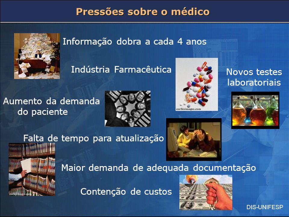DIS-UNIFESP Informação dobra a cada 4 anos Falta de tempo para atualização Indústria Farmacêutica Novos testes laboratoriais Aumento da demanda do pac