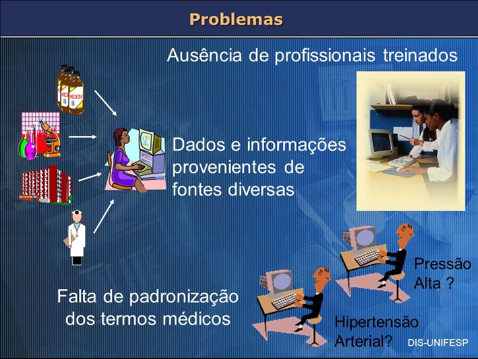 DIS-UNIFESP Falta de padronização dos termos médicos Problemas Ausência de profissionais treinados Dados e informações provenientes de fontes diversas