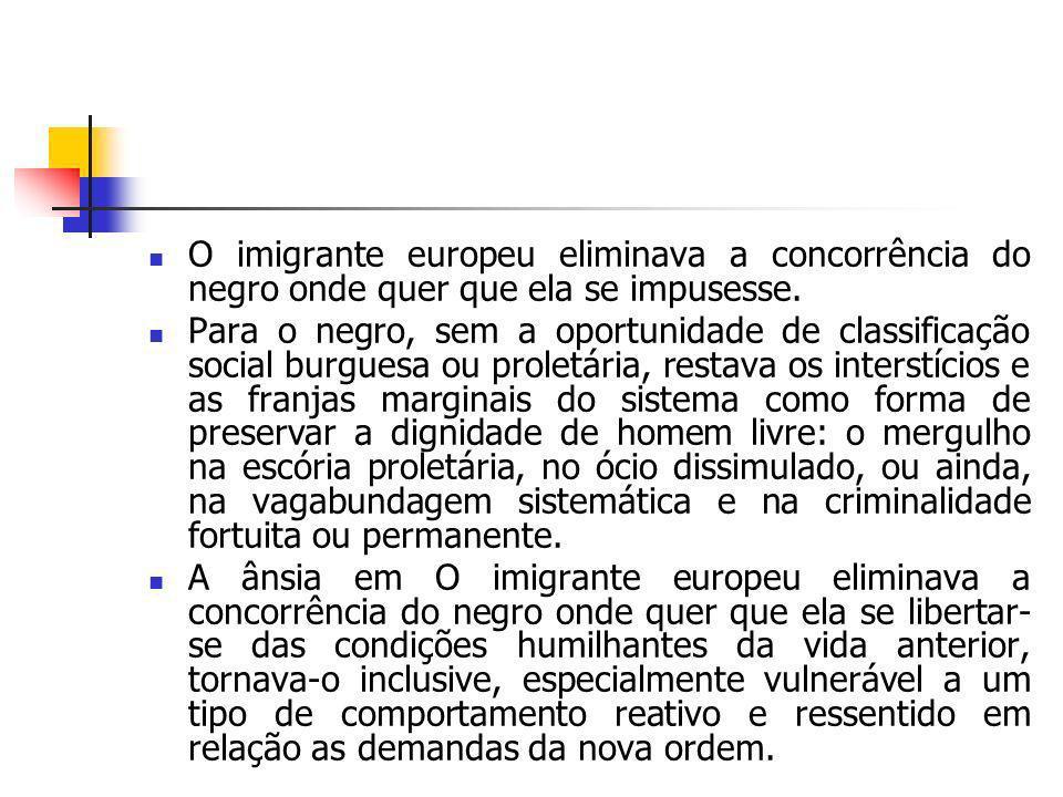 O imigrante europeu eliminava a concorrência do negro onde quer que ela se impusesse. Para o negro, sem a oportunidade de classificação social burgues