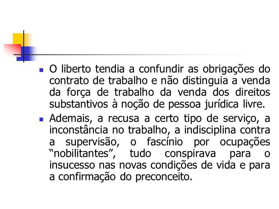 O liberto tendia a confundir as obrigações do contrato de trabalho e não distinguia a venda da força de trabalho da venda dos direitos substantivos à