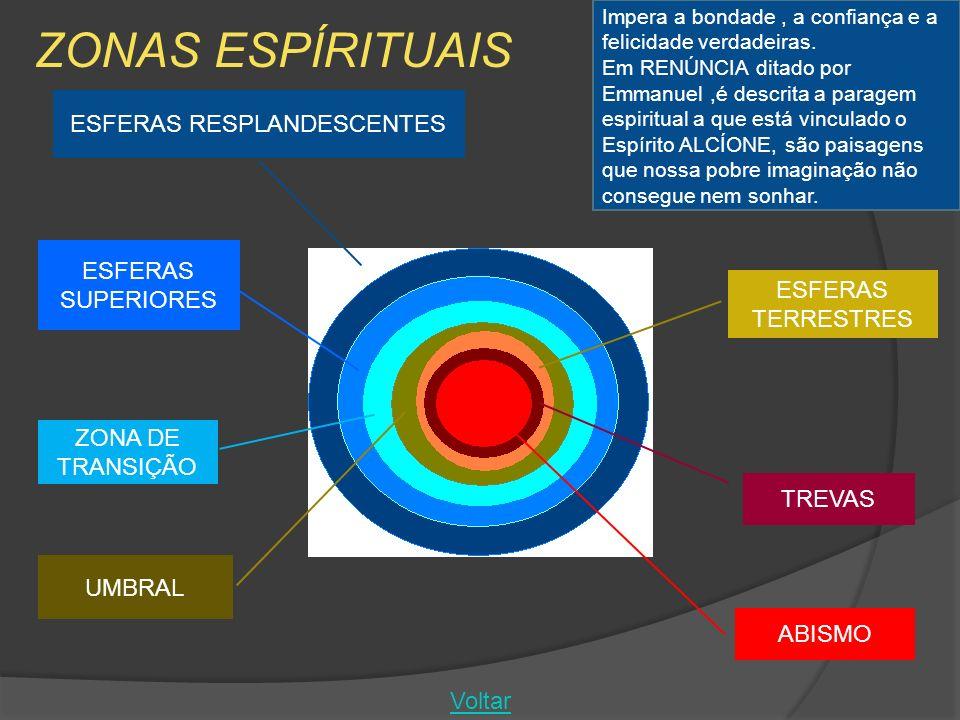 As diversas zonas espirituais, superiores ou inferiores, além das fronteiras físicas, onde a vida palpita com a mesma intensidade das metrópoles human