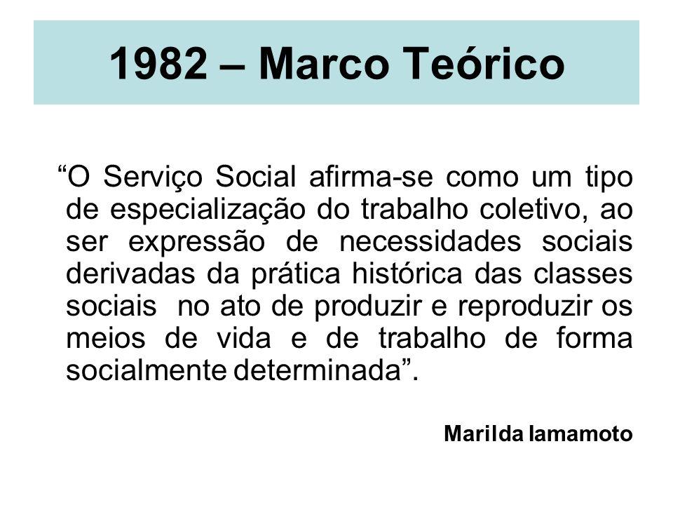 1982 – Marco Teórico O Serviço Social afirma-se como um tipo de especialização do trabalho coletivo, ao ser expressão de necessidades sociais derivada