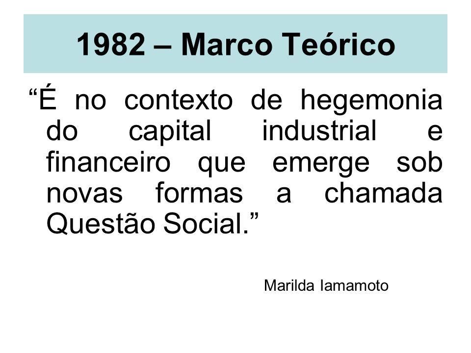 1982 – Marco Teórico É no contexto de hegemonia do capital industrial e financeiro que emerge sob novas formas a chamada Questão Social. Marilda Iamam