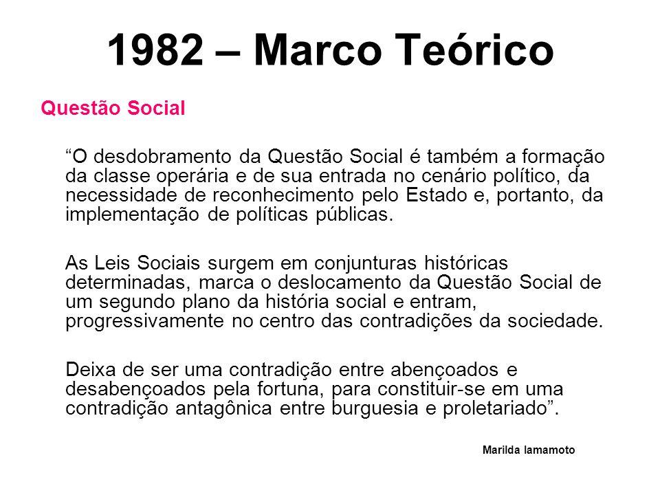 1982 – Marco Teórico Questão Social O desdobramento da Questão Social é também a formação da classe operária e de sua entrada no cenário político, da