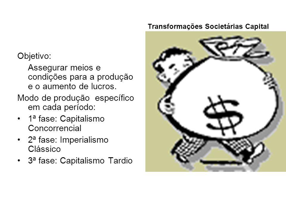 Transformações Societárias Capital Objetivo: Assegurar meios e condições para a produção e o aumento de lucros. Modo de produção específico em cada pe