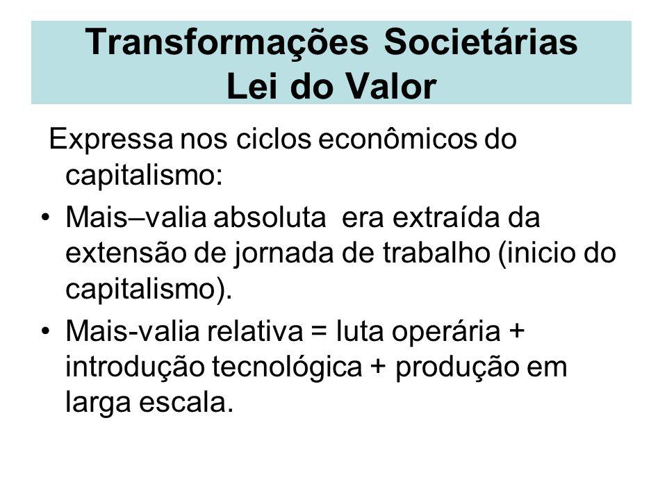 Transformações Societárias Lei do Valor Expressa nos ciclos econômicos do capitalismo: Mais–valia absoluta era extraída da extensão de jornada de trab