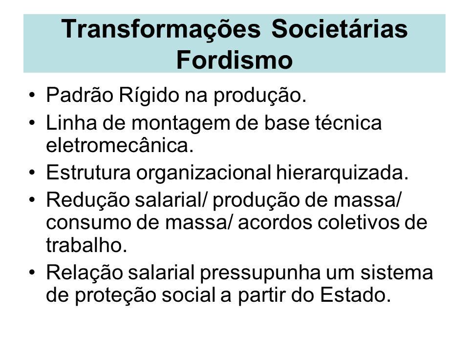 Transformações Societárias Fordismo Padrão Rígido na produção. Linha de montagem de base técnica eletromecânica. Estrutura organizacional hierarquizad