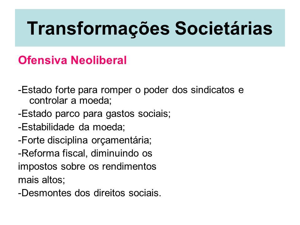 Transformações Societárias Ofensiva Neoliberal -Estado forte para romper o poder dos sindicatos e controlar a moeda; -Estado parco para gastos sociais