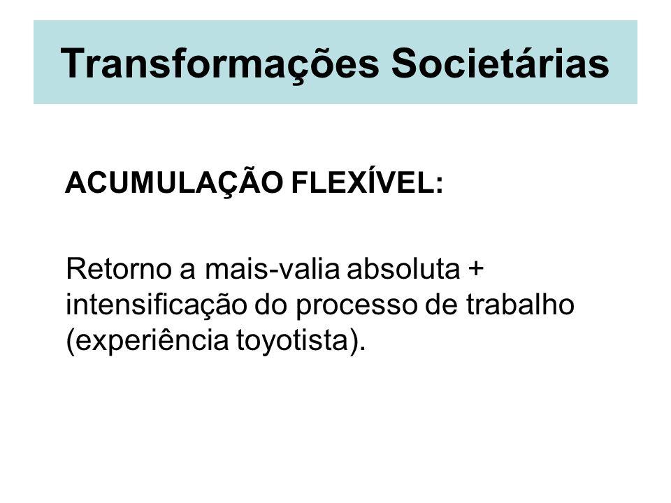 Transformações Societárias ACUMULAÇÃO FLEXÍVEL: Retorno a mais-valia absoluta + intensificação do processo de trabalho (experiência toyotista).