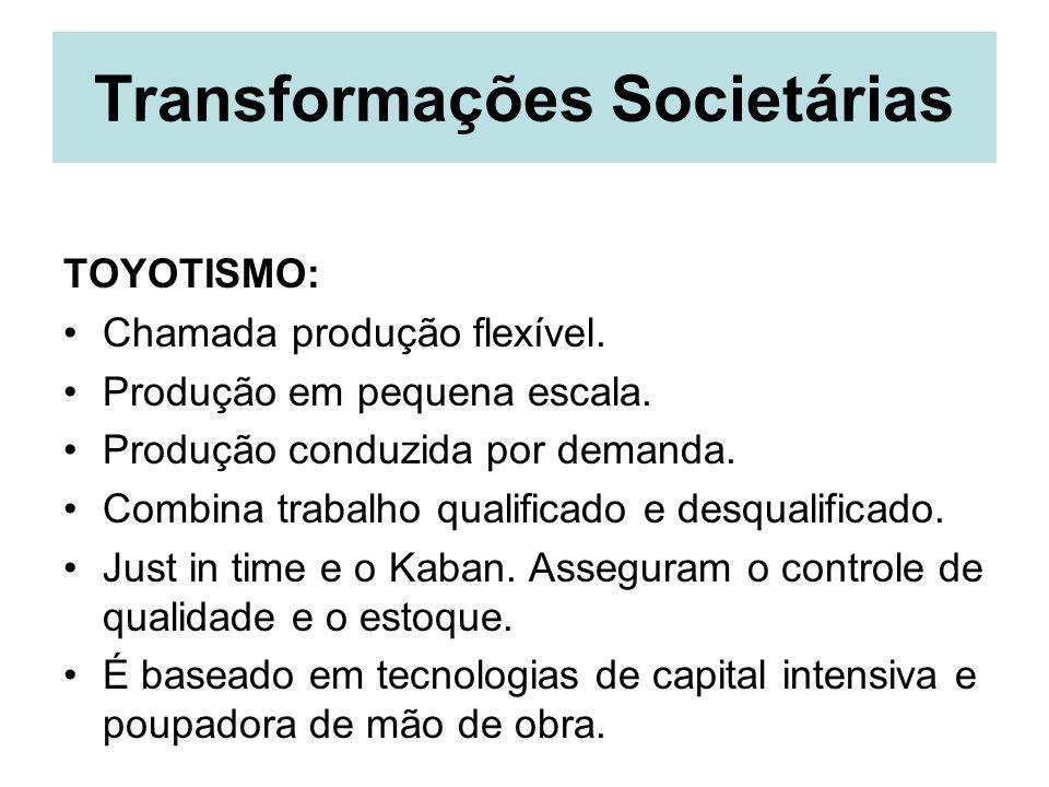 Transformações Societárias TOYOTISMO: Chamada produção flexível. Produção em pequena escala. Produção conduzida por demanda. Combina trabalho qualific