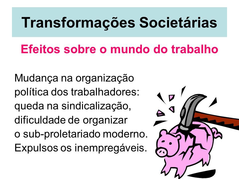 Transformações Societárias Efeitos sobre o mundo do trabalho Mudança na organização política dos trabalhadores: queda na sindicalização, dificuldade d