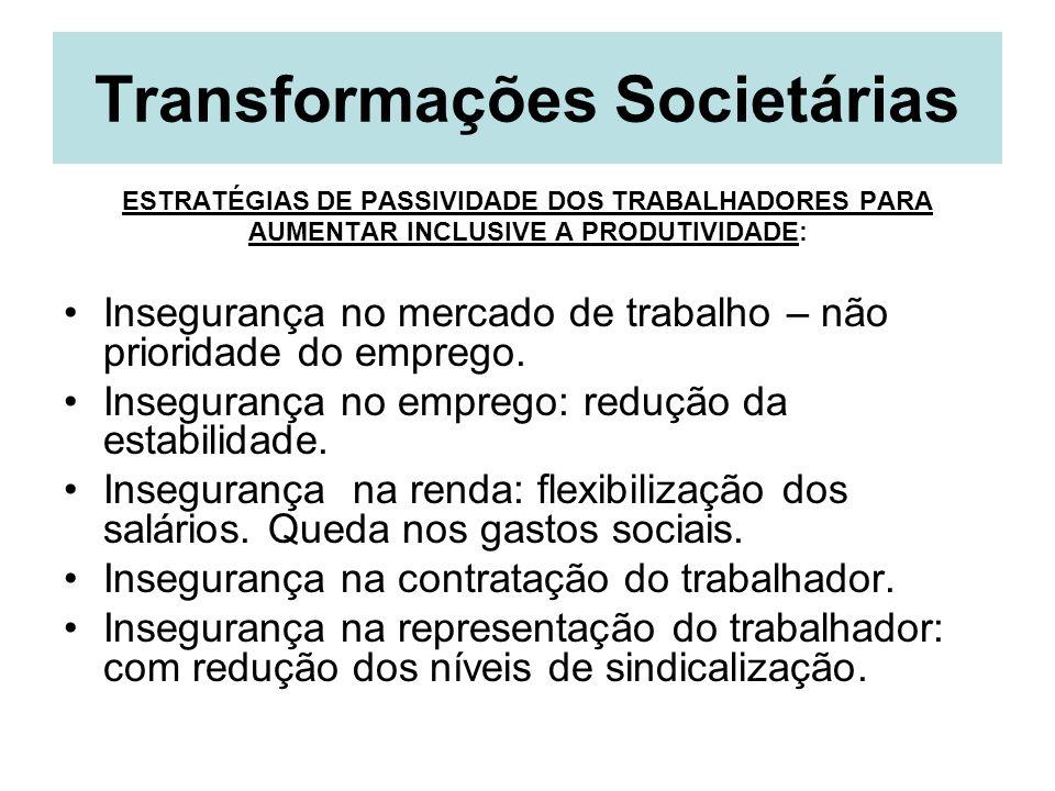 Transformações Societárias ESTRATÉGIAS DE PASSIVIDADE DOS TRABALHADORES PARA AUMENTAR INCLUSIVE A PRODUTIVIDADE: Insegurança no mercado de trabalho –