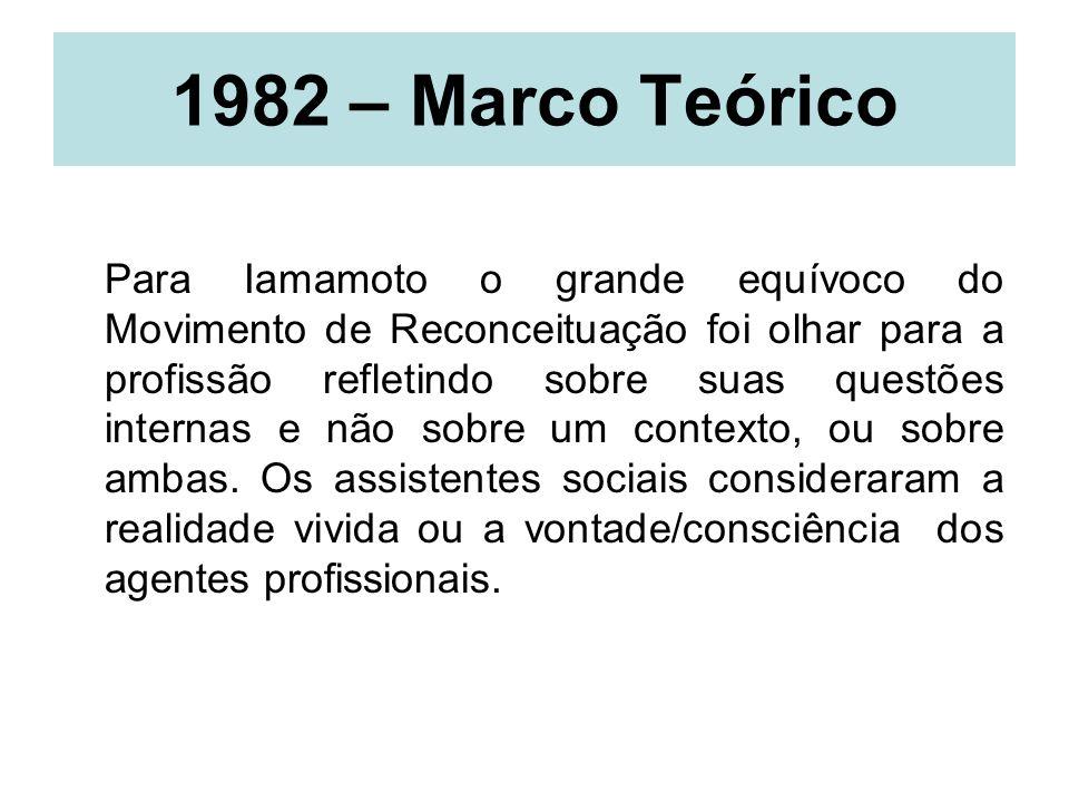 1982 – Marco Teórico Para Iamamoto o grande equívoco do Movimento de Reconceituação foi olhar para a profissão refletindo sobre suas questões internas