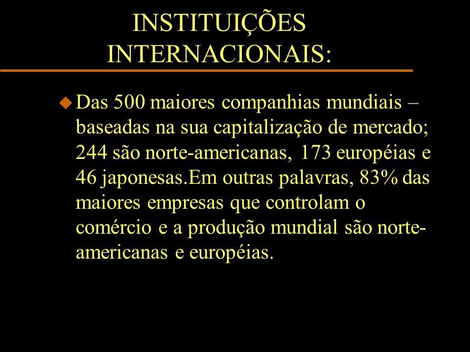 INSTITUIÇÕES INTERNACIONAIS: u Das 500 maiores companhias mundiais – baseadas na sua capitalização de mercado; 244 são norte-americanas, 173 européias e 46 japonesas.Em outras palavras, 83% das maiores empresas que controlam o comércio e a produção mundial são norte- americanas e européias.