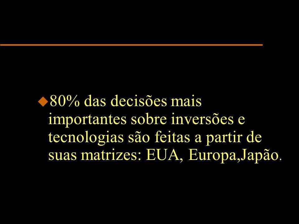 u 80% das decisões mais importantes sobre inversões e tecnologias são feitas a partir de suas matrizes: EUA, Europa,Japão.