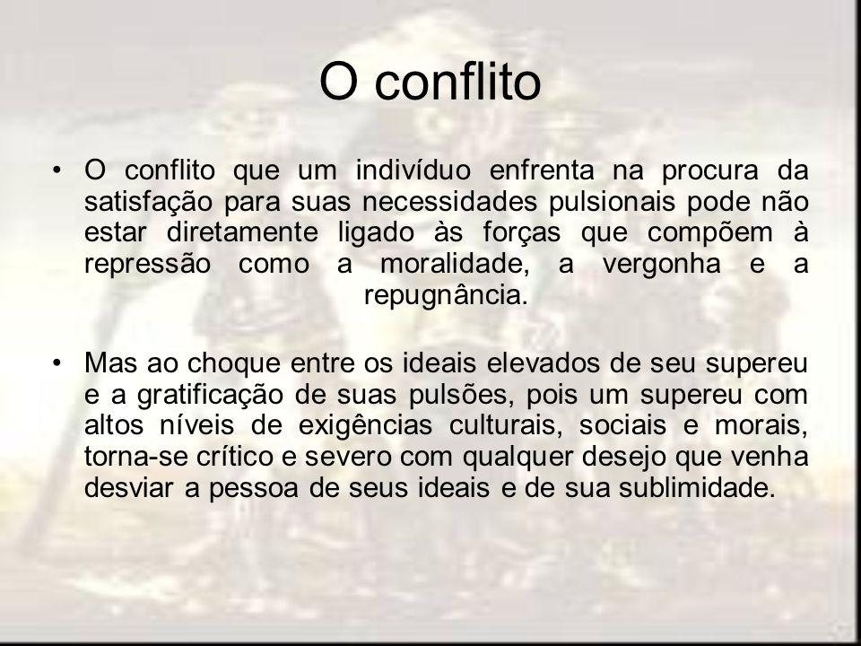 O conflito O conflito que um indivíduo enfrenta na procura da satisfação para suas necessidades pulsionais pode não estar diretamente ligado às forças
