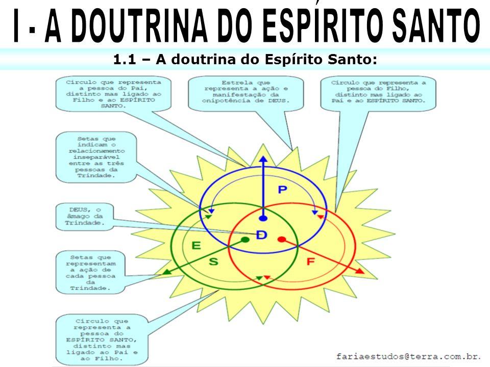 1.1 – A doutrina do Espírito Santo:
