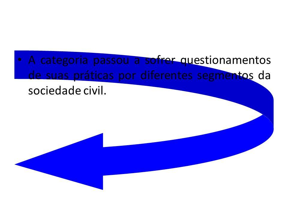 A categoria passou a sofrer questionamentos de suas práticas por diferentes segmentos da sociedade civil.
