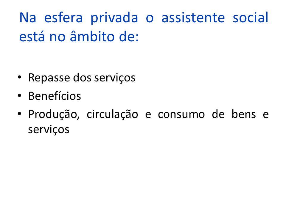 Na esfera privada o assistente social está no âmbito de: Repasse dos serviços Benefícios Produção, circulação e consumo de bens e serviços