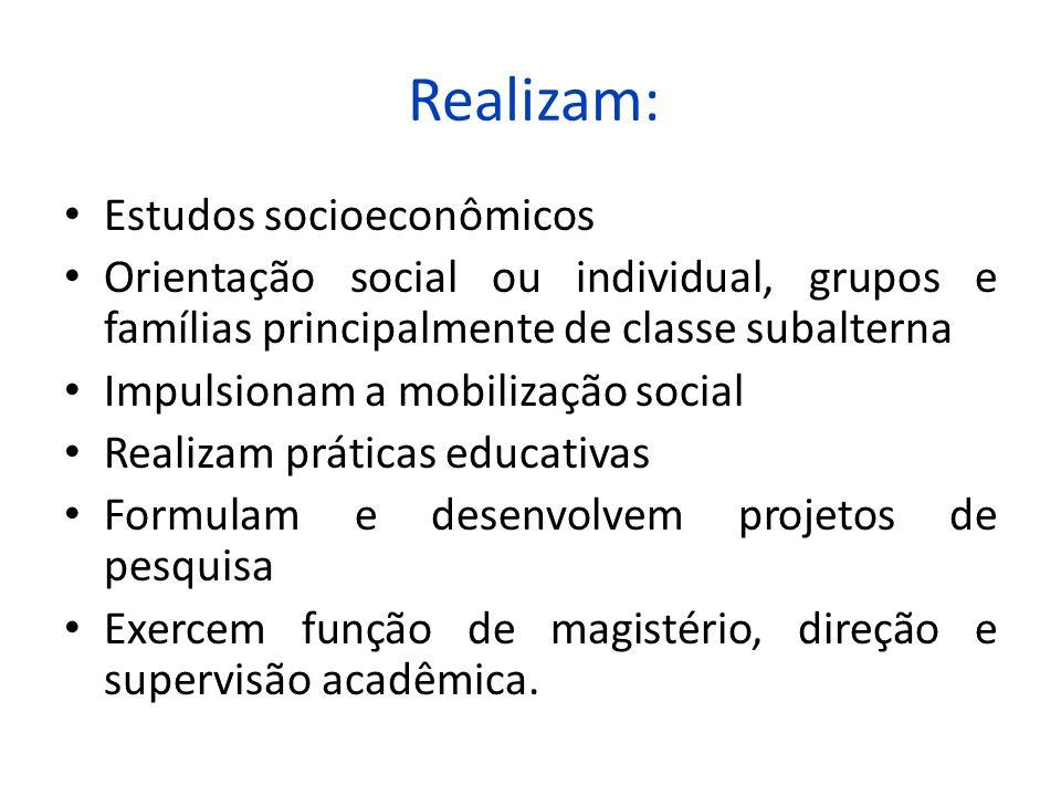 Realizam: Estudos socioeconômicos Orientação social ou individual, grupos e famílias principalmente de classe subalterna Impulsionam a mobilização soc